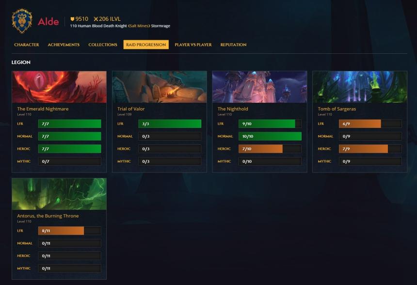 Legion Raid Progression